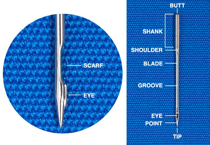 Anatomy Of A Sewing Machine Needle Sailrite Cool Blue Tip Sewing Machine Needles