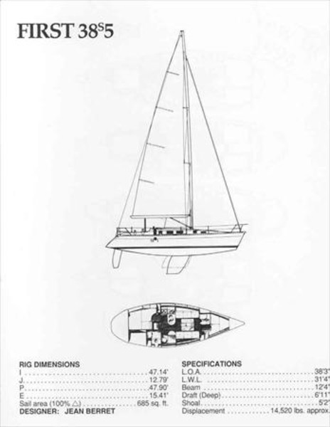 Beneteau First 38s5 Sail Data