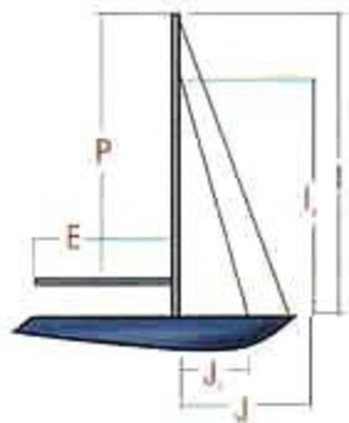 Bristol 40 Yawl Sail Data