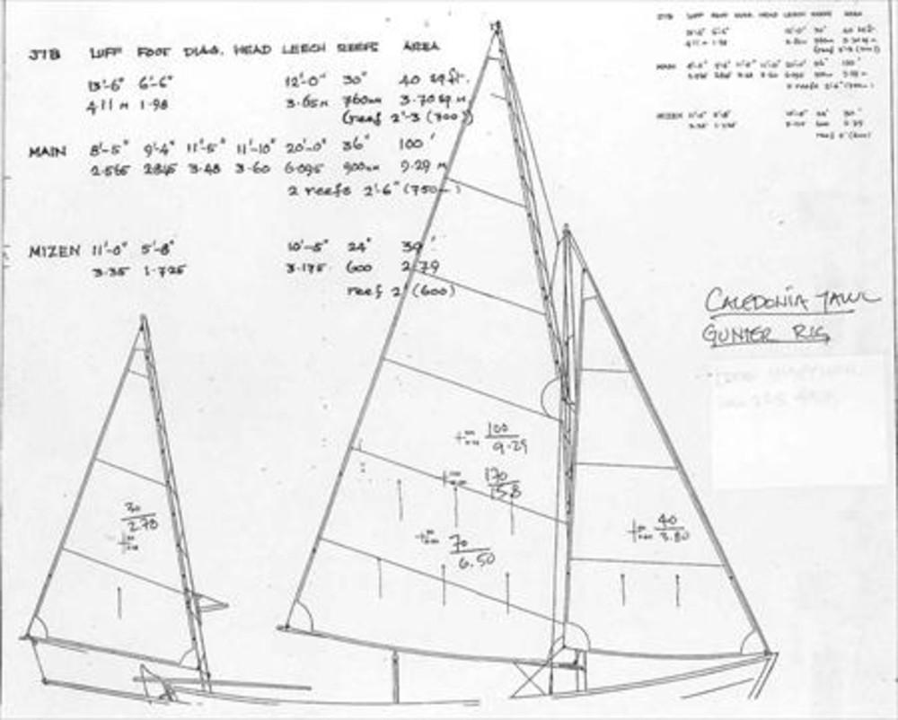 Caledonia Yawl Gunter Rig Sail Data