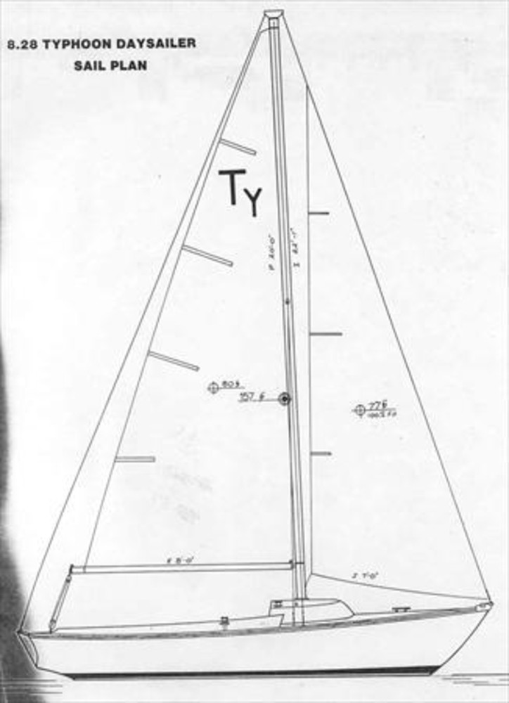 Cape Dory Typhoon Daysailer Sail Data