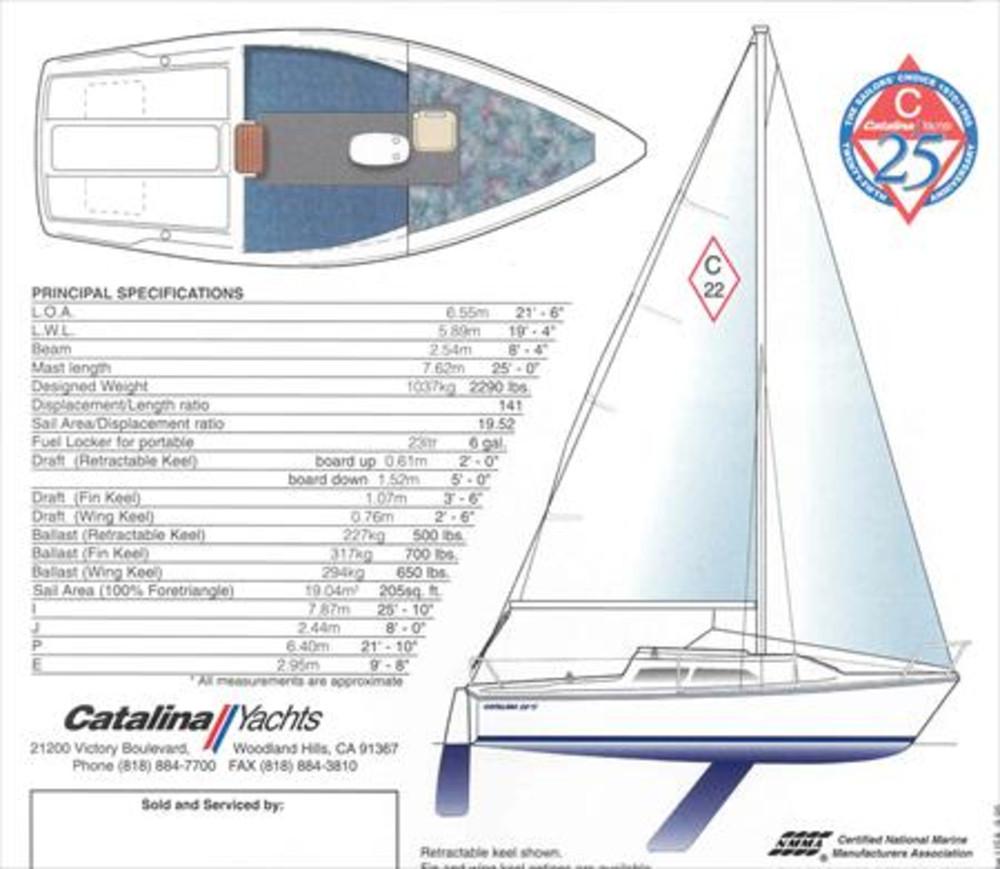 Catalina 22 Mk Ii Sail Data