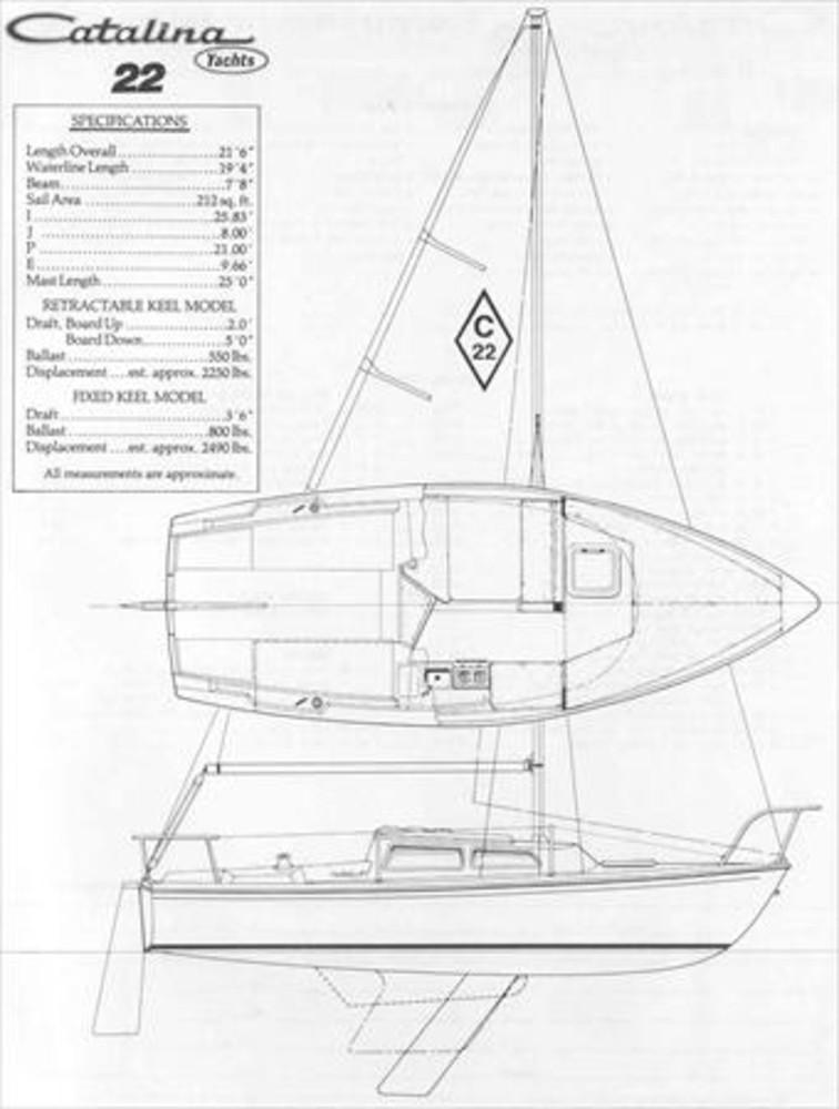Catalina 22 Sail Data
