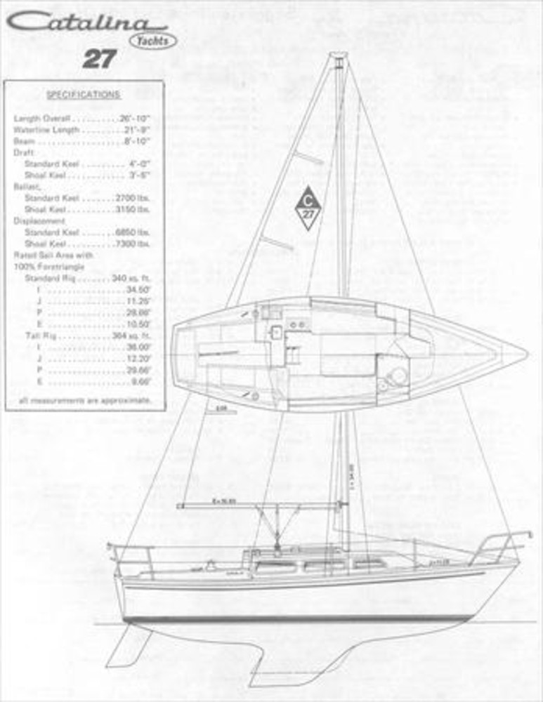 Catalina 27 Std Sail Data