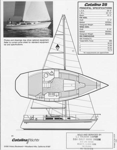 sailboat description