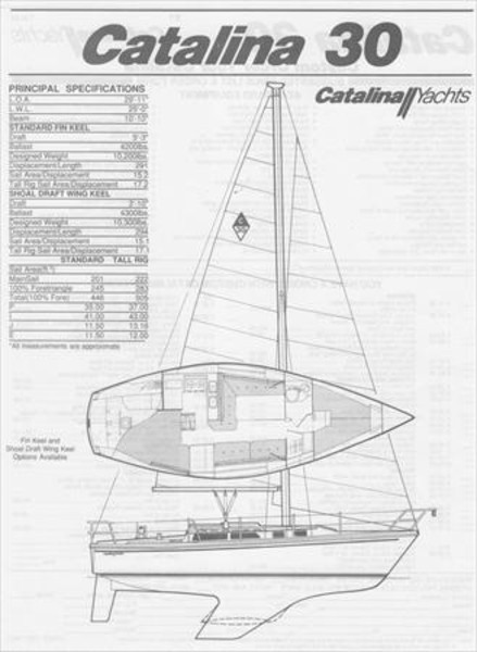catalina 30 standard sail data
