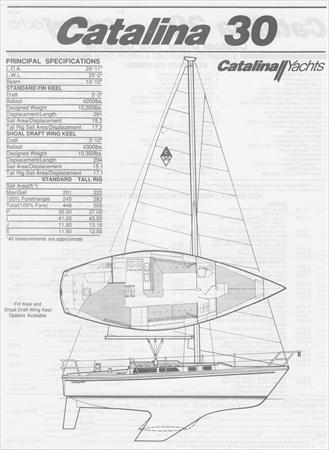 Catalina 30 Tall Rig Sail Data
