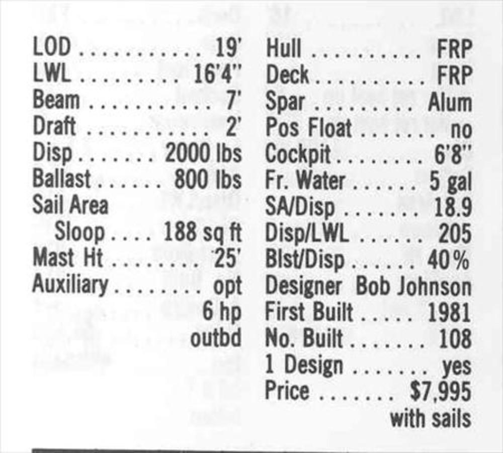 Com-pac 19 Sail Data