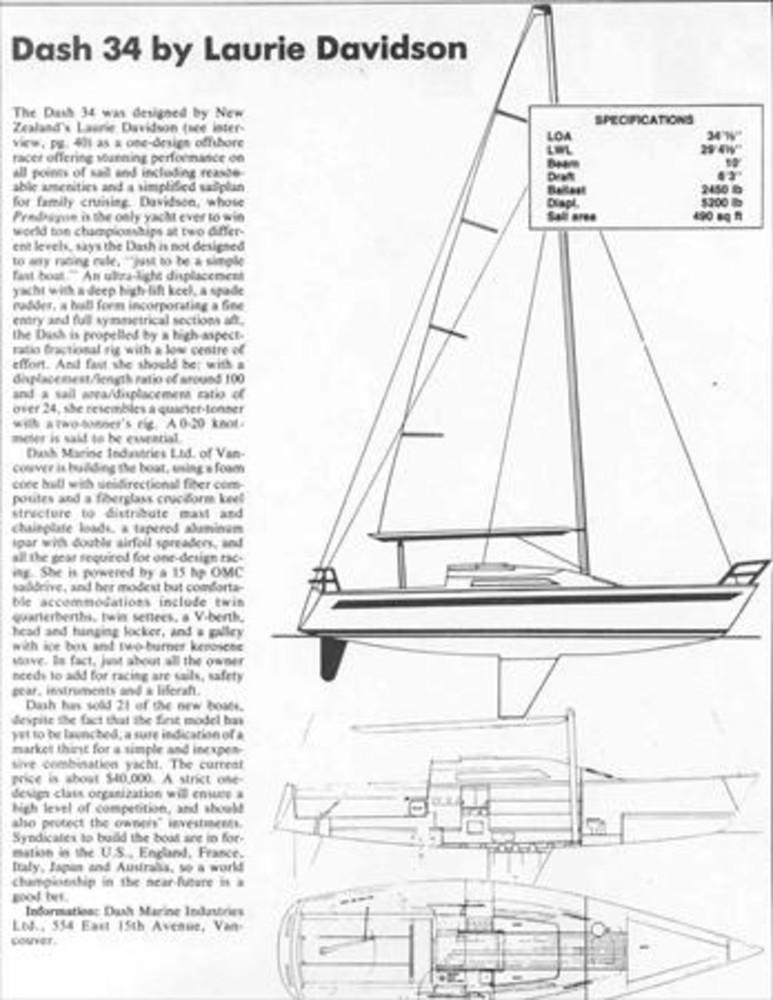 Dash-34-Sail-Data_1.jpg?resizeid=6
