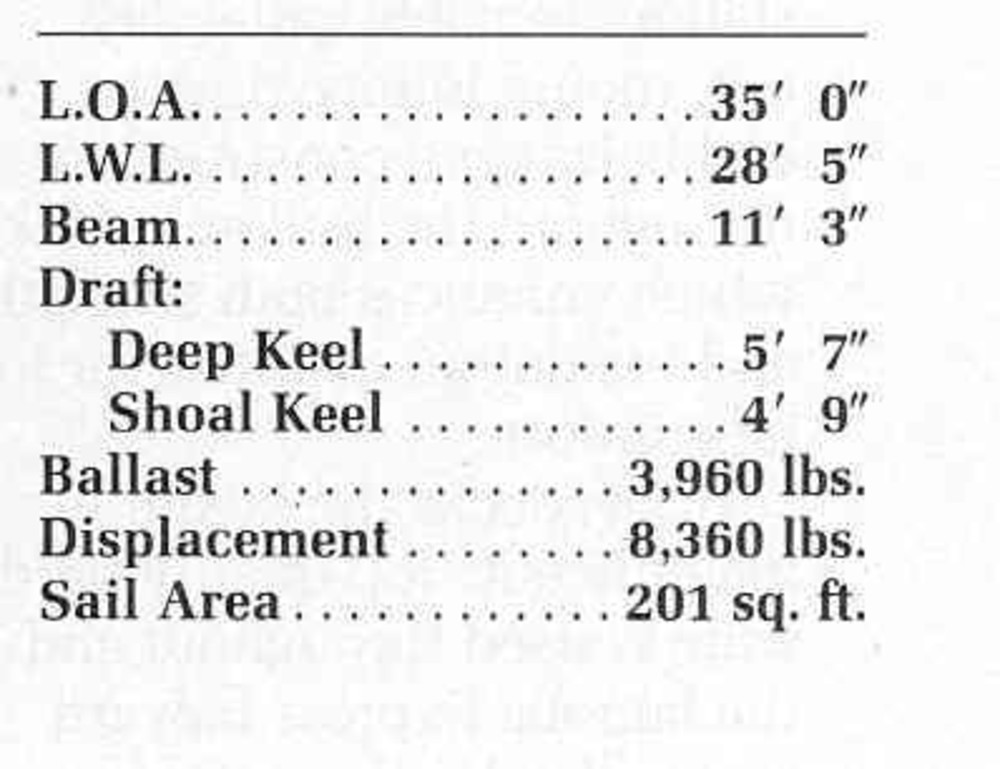 Dehler 34 Sail Data