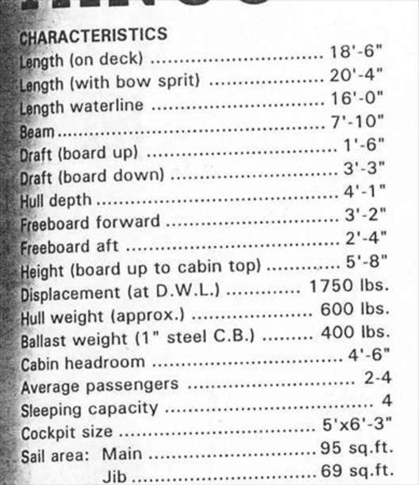 Glen L Tango Sail Data