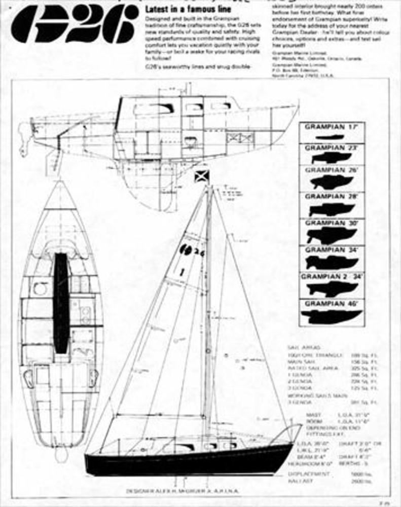 grampian 26 sail data