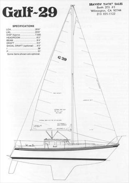 Gulf 29 Sail Data