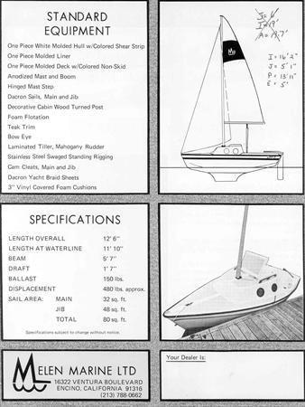 Sailing Dinghy Fittings Rigging Eye Deck Eye Marine 13