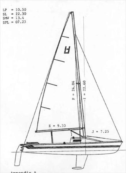 Holder 20 Sail Data