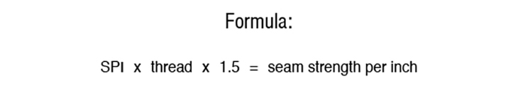 Formula used for calculating stitch strength per inch.