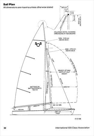 X Class Sailboat Diagram Anything Wiring Diagrams