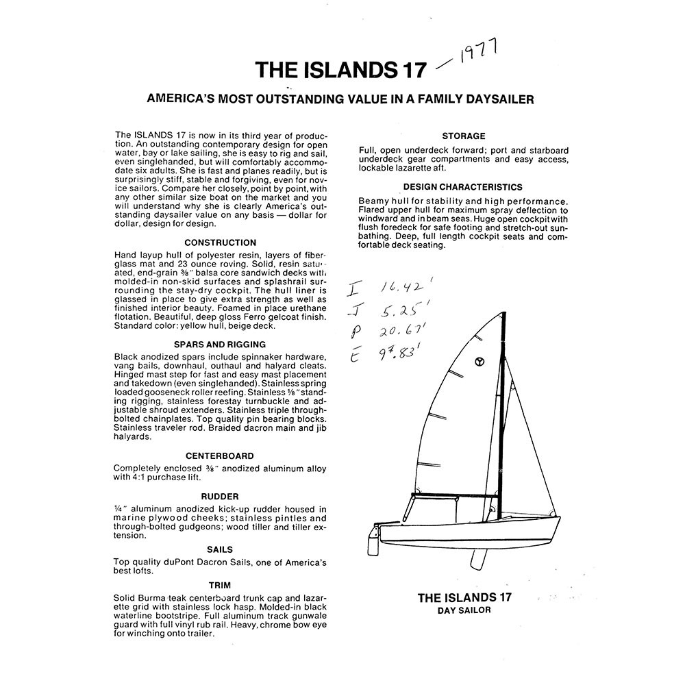 Islands 17 Sail Data