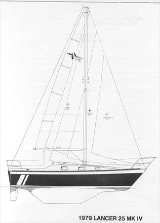 Lancer 25 Mk Iv Sail Data