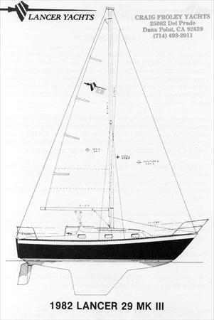 Lancer 29 Mk Iii Sail Data
