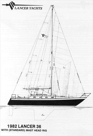 Lancer 36 Mast Head Sail Data