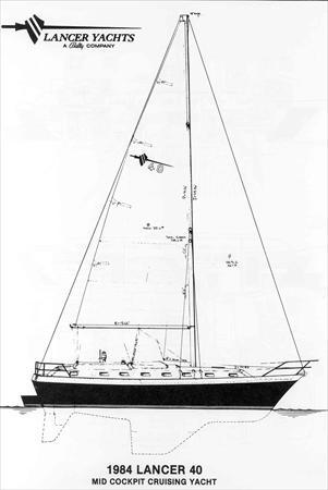 Lancer 40 Mid Cockpit Sail Data