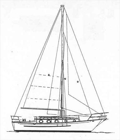Pacific Seacraft 31 Sail Data