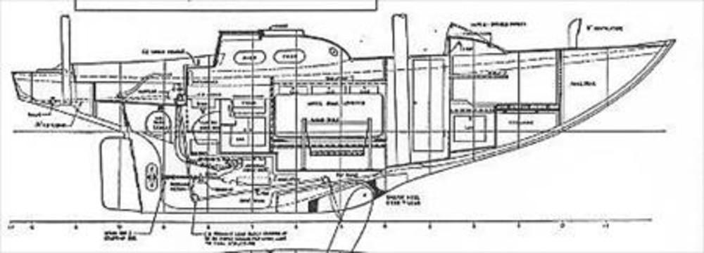 Pearson Invicta (yawl Rig) Sail Data