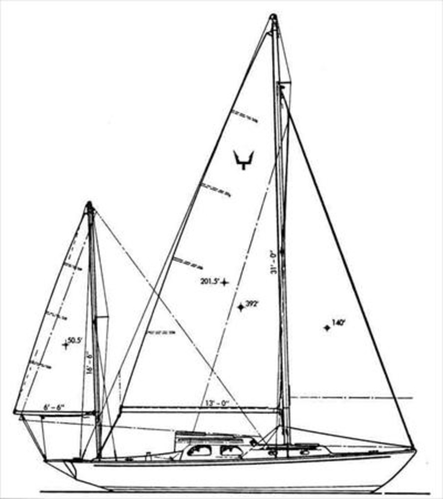 Pearson Triton (yawl Rig) Sail Data