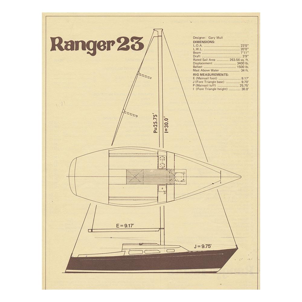 Ranger 23 Tall Sail Data
