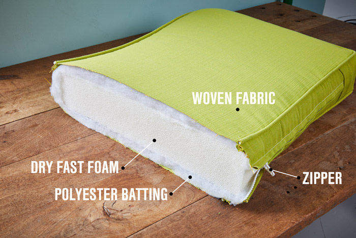 Thread For Outdoor Cushions, Outdoor Furniture Foam For Cushions